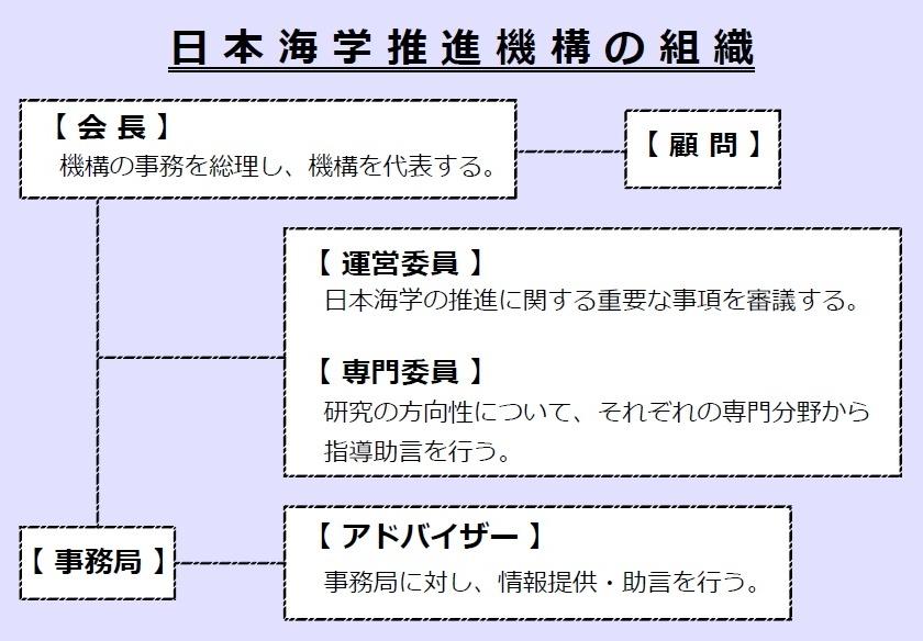 機構組織.jpg