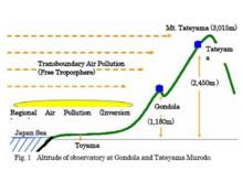 立山等における東アジア由来の大気汚染物質等の把握